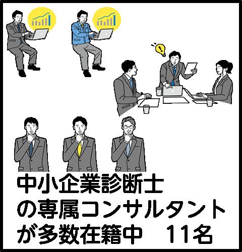 中小企業診断士 の専属コンサルタント が多数在籍中 11名