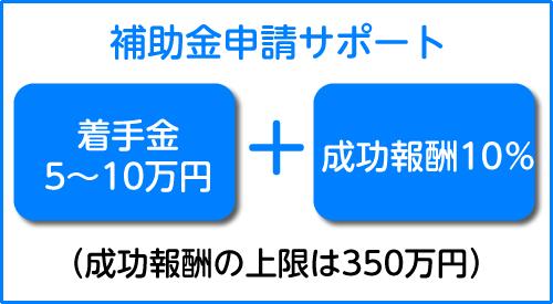 補助金申請サポート>着手金5万~10万+成功報酬10%(成功報酬の上限は350万)